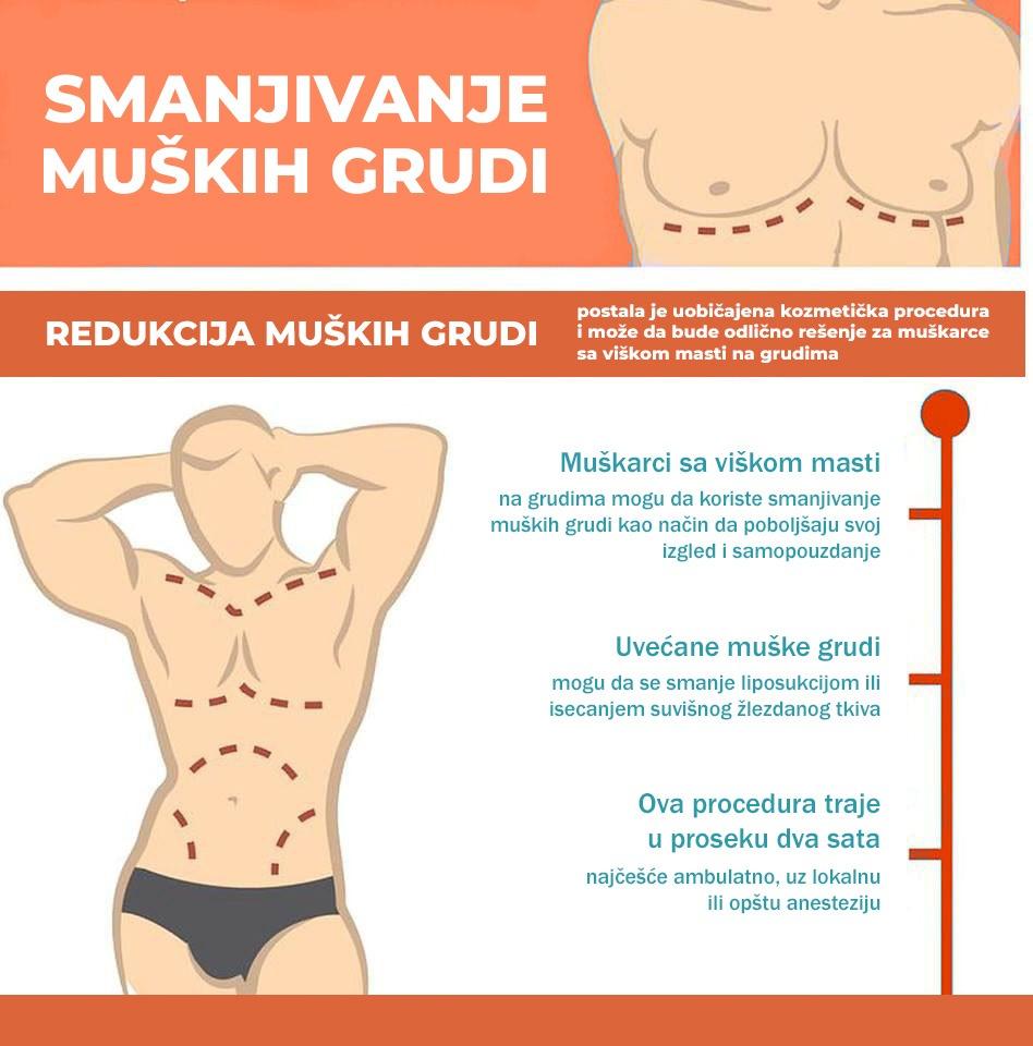 Različite procedure redukcije muških grudi